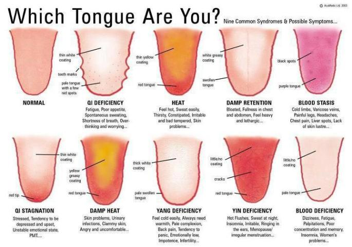 which tongue are you